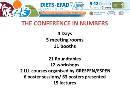 THE CONFERENCE IN NUMBERS 4 Days 5 meeting rooms 11 booths 21 Roundtables 12 workshops 2 LLL courses organised by GRESPEN/ESPEN 6 poster sessions/ 63 posters.