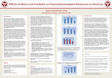 Effects of Music and Feedback on Psychophysiological Responses to Running Jasmin Hutchinson, Ph.D. Springfield College, Springfield, MA. Contact Email: