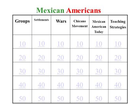 Groups Settlements Wars Chicano Movement Mexican American Today Teaching Strategies 10 20 30 40 50 Mexican Americans.