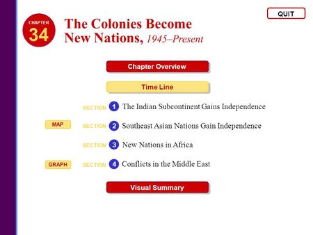 34 The Colonies Become New Nations, 1945–Present