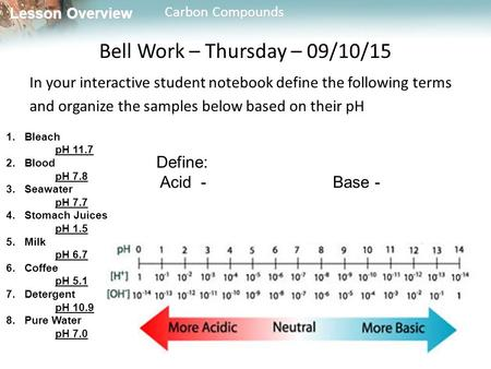 Lesson Overview Lesson Overview Carbon Compounds Bell Work – Thursday – 09/10/15 In your interactive student notebook define the following terms and organize.