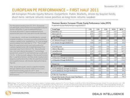 EUROPEAN PE PERFORMANCE – FIRST HALF 2011 All European Private Equity Returns Outperform Public Markets, driven by buyout funds; short-term venture returns.