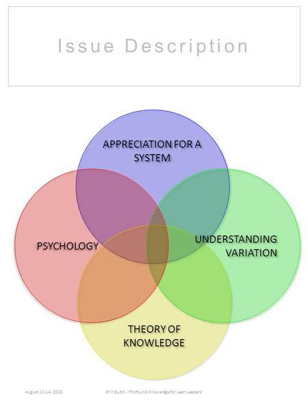 Issue Description APPRECIATION FOR A SYSTEM THEORY OF KNOWLEDGE UNDERSTANDING VARIATION PSYCHOLOGY August 12-14, 2015Eric Budd - Profound Knowledge for.