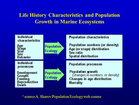 Life History Characteristics <strong>and</strong> Population Growth in Marine Ecosystems 1 source A. Sharov Population Ecology web course.