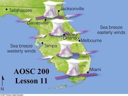 AOSC 200 Lesson 11. LAND AND SEA BREEZE –During the day, the land heats up quickly, while the ocean heats up slowly –The higher temperatures over land.