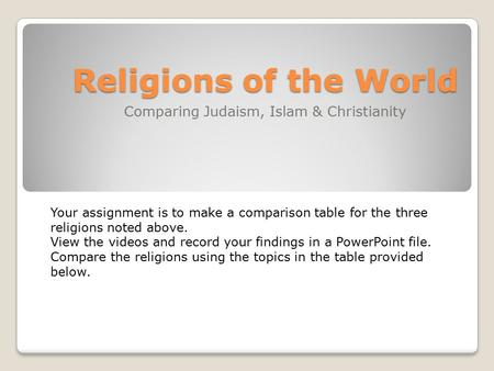 Religions of the World Comparing Judaism, Islam & Christianity Your assignment is to make a comparison table for the three religions noted above. View.