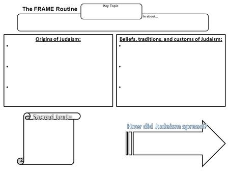 The FRAME Routine Key Topic is about… Origins of Judaism: Beliefs, traditions, and customs of Judaism: