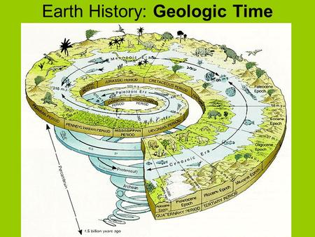Earth History: Geologic Time. Geologic Time Geologic Time: It is very, very long. –Earth is estimated to be around 4.6 billion years old based on the.