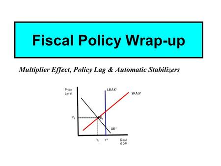 Fiscal Policy Wrap-up Multiplier Effect, Policy Lag & Automatic Stabilizers.