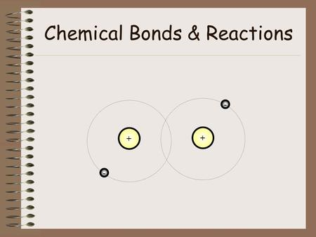 Chemical Bonds & Reactions + - + - Chemical Bond A force of attraction that holds two atoms together involves the sharing or transfer of valence electrons.