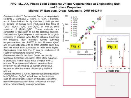FRG: M n+1 AX n Phase Solid Solutions: Unique Opportunities at Engineering Bulk and Surface Properties Micheal W. Barsoum, Drexel University, DMR 0503711.