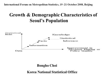 Growth & Demographic Characteristics of Seoul's Population International Forum on Metropolitan Statistics, 19 -21 October 2008, Beijing Bongho Choi Korea.