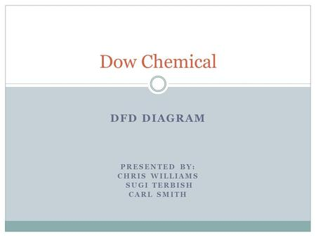 DFD DIAGRAM PRESENTED BY: CHRIS WILLIAMS SUGI TERBISH CARL SMITH Dow Chemical.