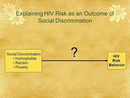 Explaining HIV Risk as an Outcome of Social Discrimination Social Discrimination Homophobia Racism Poverty HIV Risk Behavior ?
