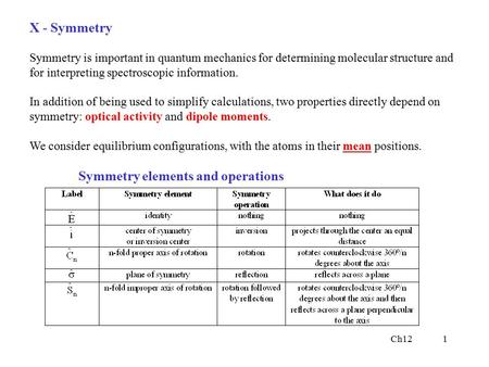 Ch121 X - Symmetry Symmetry is important in quantum mechanics for determining molecular structure and for interpreting spectroscopic information. In addition.