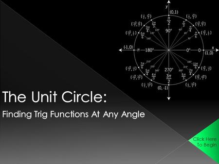 Click Here To Begin Table of Contents  Quiz Quiz Test on knowledge of using the unit circle  Quiz Quiz Test on knowledge of using the unit circle 