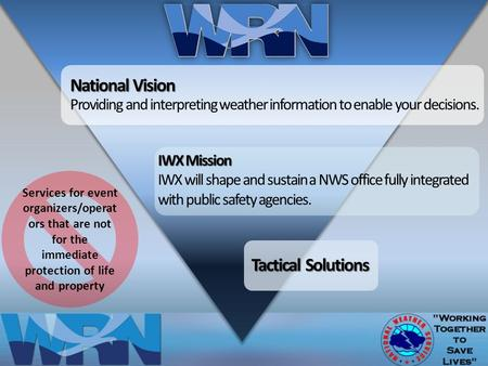National Vision National Vision Providing and interpreting weather information to enable your decisions. IWX Mission IWX Mission IWX will shape and sustain.