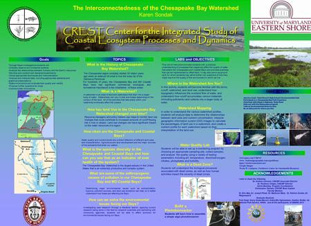 The Interconnectedness of the Chesapeake Bay Watershed Karen Sondak CREST Center for the Integrated Study of Coastal Ecosystem Processes and Dynamics University.