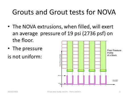 Grouts and Grout tests for NOVA The NOVA extrusions, when filled, will exert an average pressure of 19 psi (2736 psf) on the floor. The pressure is not.