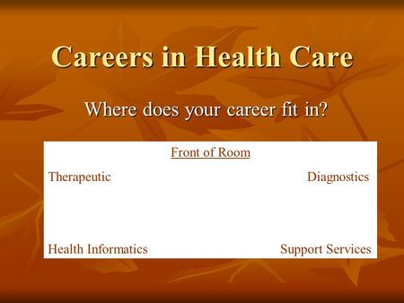 Careers in Health Care Where does your career fit in? Front of Room Therapeutic Diagnostics Health Informatics Support Services.