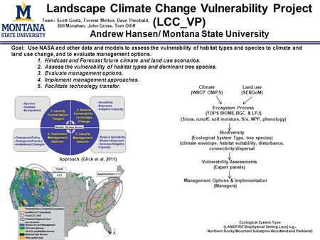 Landscape Climate Change Vulnerability Project (LCC_VP) Andrew Hansen/ Montana State University Goal: Use NASA and other data and models to assess the.