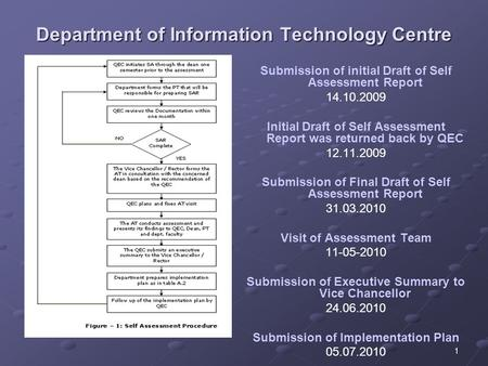 1 Department of Information Technology Centre Submission of initial Draft of Self Assessment Report 14.10.2009 Initial Draft of Self Assessment Report.