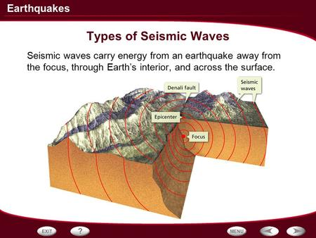 Earthquakes Types of Seismic Waves Seismic waves carry energy from an earthquake away from the focus, through Earth's interior, and across the surface.
