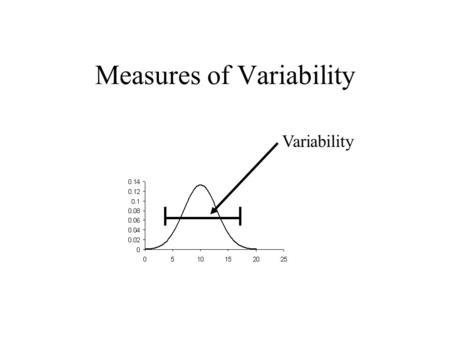 Measures of Variability Variability. Measure of Variability (Dispersion, Spread) Variance, standard deviation Range Inter-Quartile Range Pseudo-standard.