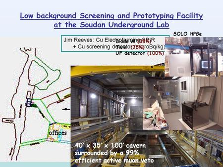 Low background Screening and Prototyping Facility at the Soudan Underground Lab 40' x 35' x 100' cavern surrounded by a 99% efficient active muon veto.