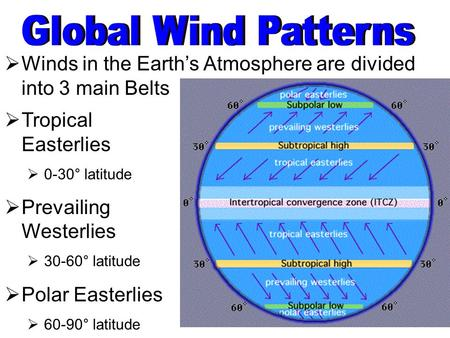  Winds in the Earth's Atmosphere are divided into 3 main Belts  Tropical Easterlies  0-30° latitude  Prevailing Westerlies  30-60° latitude  Polar.