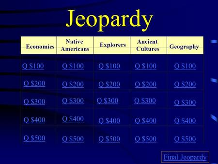 Jeopardy Q $100 Q $200 Q $300 Q $400 Q $500 Q $100 Q $200 Q $300 Q $400 Q $500 Final Jeopardy Economics Native Americans Explorers Ancient Cultures Geography.