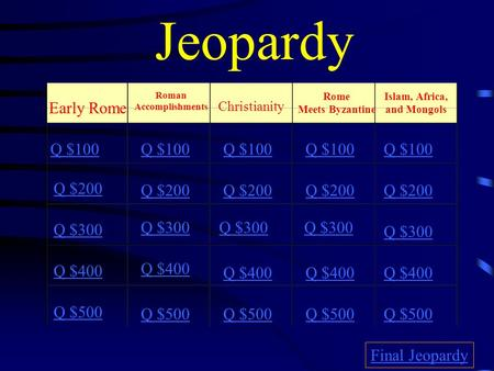Jeopardy Early Rome Roman Accomplishments Christianity Rome Meets Byzantine Islam, Africa, and Mongols Q $100 Q $200 Q $300 Q $400 Q $500 Q $100 Q $200.