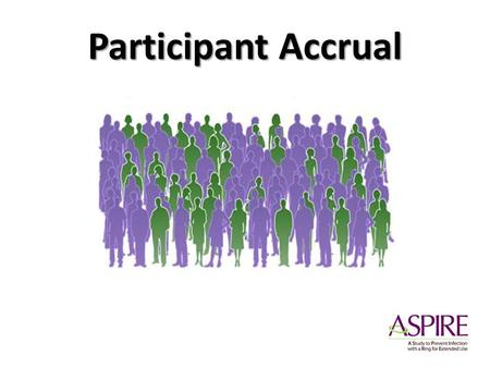 Participant Accrual. Numbers that Matter 3476= total number of women enrolled at least 95% retention at each visit, at each study site 100% attention.