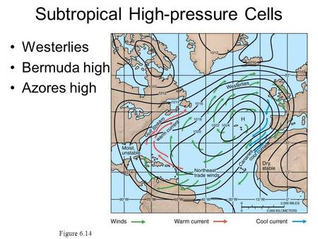 Subtropical High-pressure Cells Westerlies Bermuda high Azores high Figure 6.14.