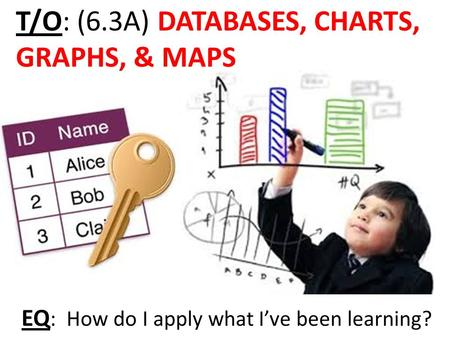 T/O: (6.3A) DATABASES, CHARTS, GRAPHS, & MAPS EQ : How do I apply what I've been learning?