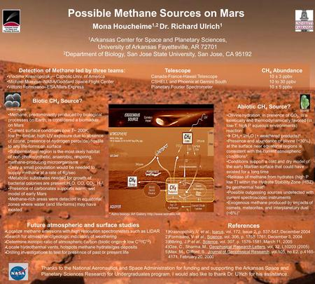 Possible Methane Sources on Mars Mona Houcheime 1,2 Dr. Richard Ulrich 1 1 Arkansas Center for Space and Planetary Sciences, University of Arkansas Fayetteville,