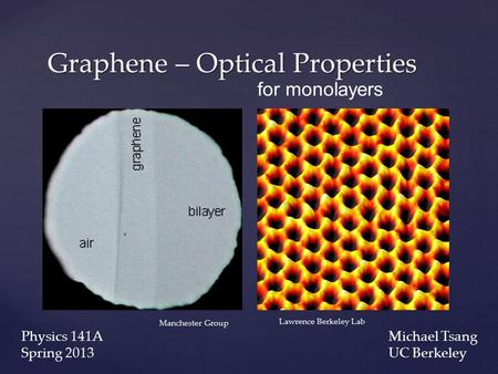 Graphene – Optical Properties Michael Tsang UC Berkeley Physics 141A Spring 2013 Lawrence Berkeley Lab Manchester Group for monolayers.