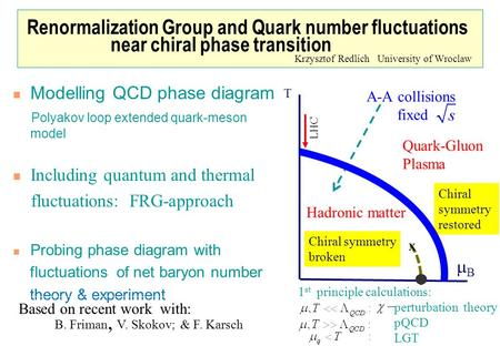 T BB Hadronic matter Quark-Gluon Plasma Chiral symmetry broken Chiral symmetry restored LHC Modelling QCD phase diagram Polyakov loop extended quark-meson.