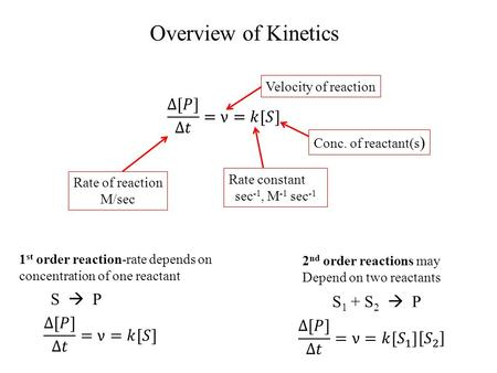 Overview of Kinetics Rate of reaction M/sec Rate constant sec -1, M -1 sec -1 Conc. of reactant(s ) Velocity of reaction 1 st order reaction-rate depends.