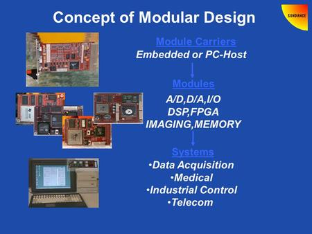 Concept of Modular Design Module Carriers Embedded or PC-Host Modules A/D,D/A,I/O DSP,FPGA IMAGING,MEMORY Systems Data Acquisition Medical Industrial Control.