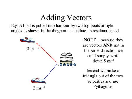 Adding Vectors E.g. A boat is pulled into harbour by two tug boats at right angles as shown in the diagram – calculate its resultant speed NOTE – because.
