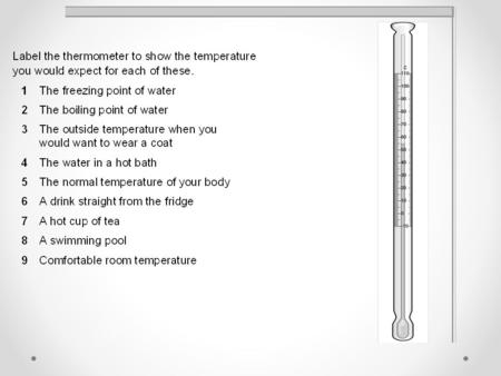Measuring Temperature using the Metric System Alice L. Comisky ...