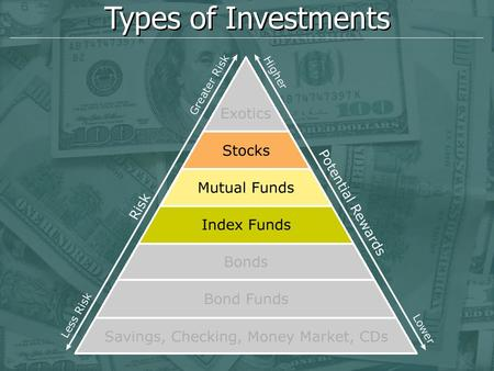 Types of Investments. Stocks / Mutual Funds / Index Funds Stocks Represent ownership of a company You buy them when… you think a company will increase.