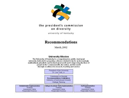 Recommendations March, 2002. Administrative Implementation RECOMMENDATIONS *Immediate *1. The University leaders will visibly demonstrate commitment to.