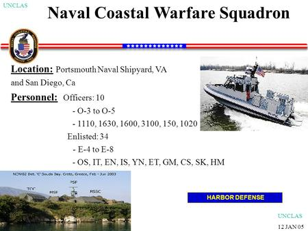 Naval Coastal Warfare Squadron Location: Portsmouth Naval Shipyard, VA and San Diego, Ca Personnel: Officers: 10 - O-3 to O-5 - 1110, 1630, 1600, 3100,