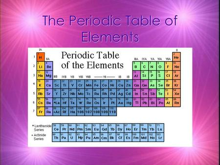 The Periodic Table of Elements. Elements kScience has come along way since Aristotle's theory of Air, Water, Fire, and Earth.  Scientists have identified.