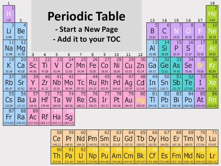 Periodic Table - Start a New Page - Add it to your TOC.