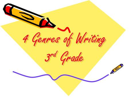 4 Genres of Writing 3 rd Grade 4 Genres of Writing 3rd Grade.