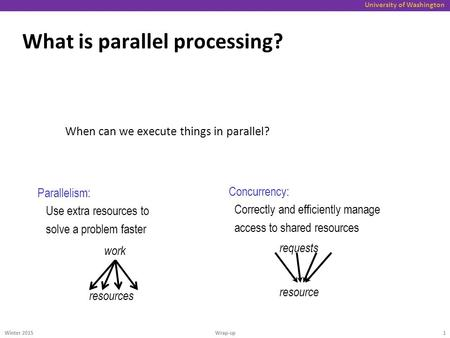 University of Washington What is parallel processing? Winter 2015 Wrap-up When can we execute things in parallel? Parallelism: Use extra resources to solve.