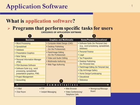 An Introduction to Application Software - Techopedia